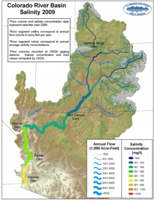 Source: http://gcdamp.com/index.php?title=File:Diagram-_USBR_Colorado_River_Basin_Salinity_09.jpg